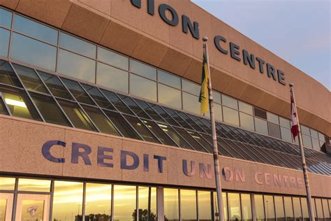 Forum Credit Union Insurance Ncua Expectations For Alll Methodology Expected Loan Loss Plan