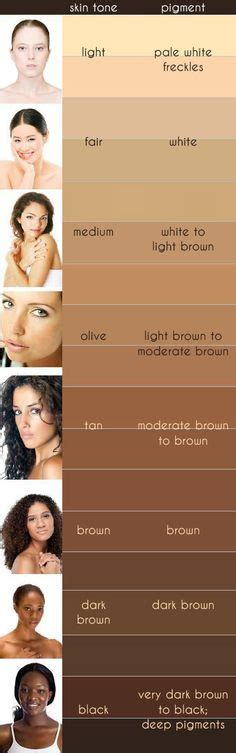 which hair color matches my skin tone african american 1000 images about how to s on pinterest lighten skin