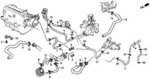 honda civic radiator flow diagram honda free engine