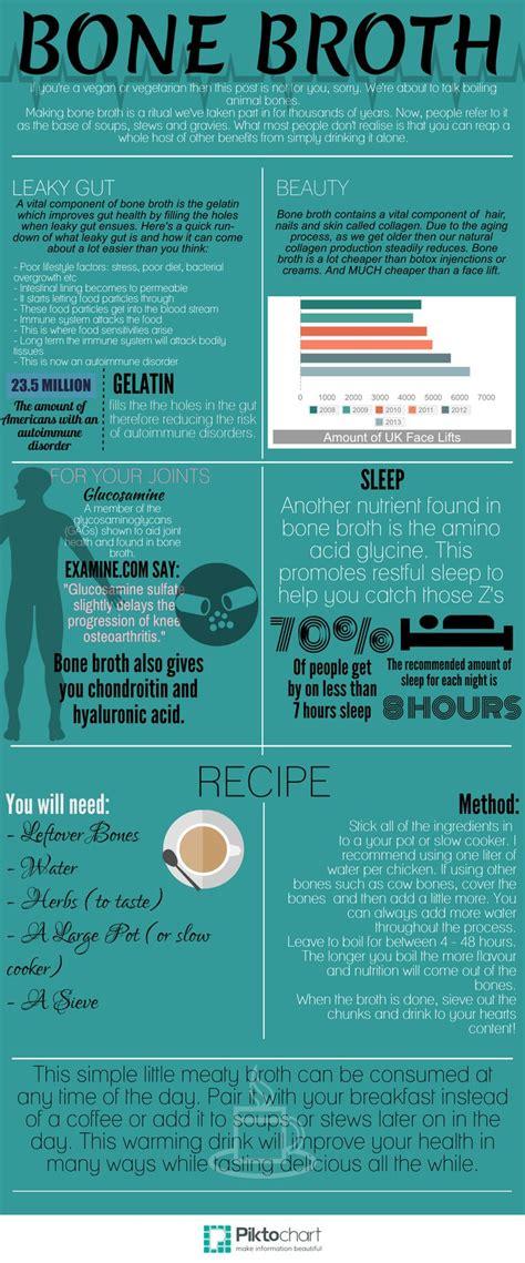 Detox Plan For Ibs by Best 10 Celiac Disease Symptoms Ideas On