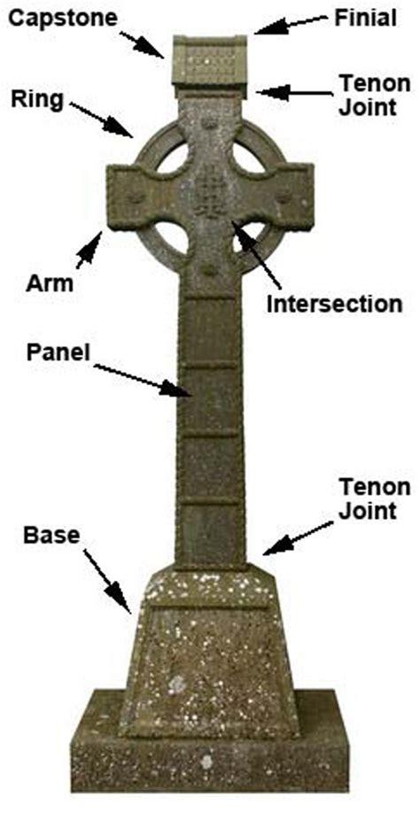 design historical definition 13 best symbols images on pinterest christian symbols