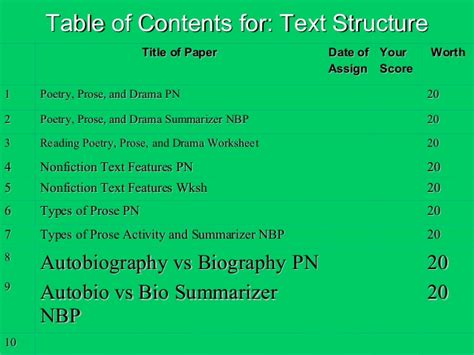 biography and structure text structure l4 autobiography v biography