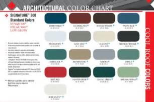 mbci color chart mbci color chart battenlok magazines ayucar