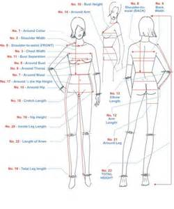 Measurements Template by Sewing Patterns Made To Measure Free Patterns