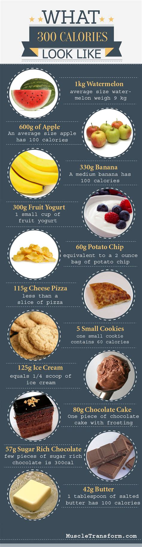weight loss 300 calories per day 300 calorie meals and snacks low carb foods list weight loss