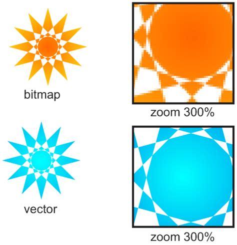 desain grafis berbasis vector adalah bacaan komputer beberapa software desain grafis