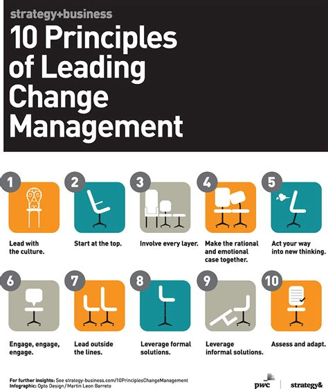 7 top tips for managing information a guide to leading change management