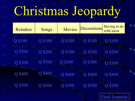 Christmas Jeopardy Jeopardy Theme Song For Powerpoint