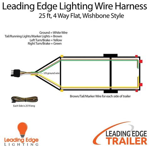 wiring diagram for trailer lights wesbar trailer wiring harness 29 wiring diagram images
