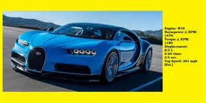 Horsepower Of Bugatti 2018 Bugatti Chiron Specs Used Auto Parts