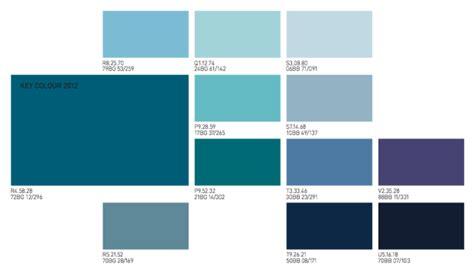 Minyak Kayu Putih Hijau Biru warna cat benerin rumah yuuk