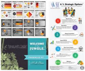 Multimedia Powerpoint Templates by Here S An Inexpensive Way To Get Multimedia For E Learning