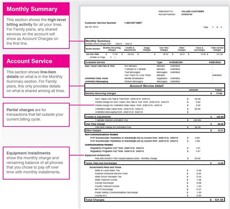 T Mobile Credit Letter T Mobile Bill View