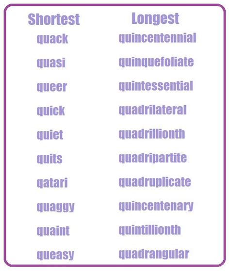 Character Reference Letter Adjectives Adjectives That Start With Q