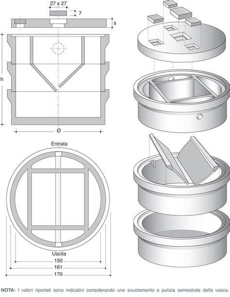 costo vasca imhoff veneta vasche vasche e piatti doccia le vasche with