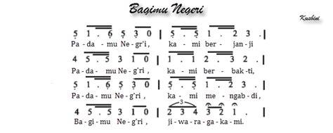 Buku Novel Kidung Rindu Di Tapal Batas By Aguk Irawan 36 not angka lagu wajib nasional filenya