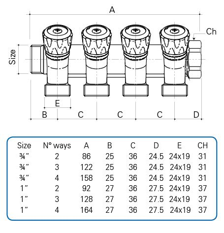 thermal zone heat wiring diagram thermal just