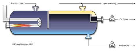 heater treater diagram heater treater