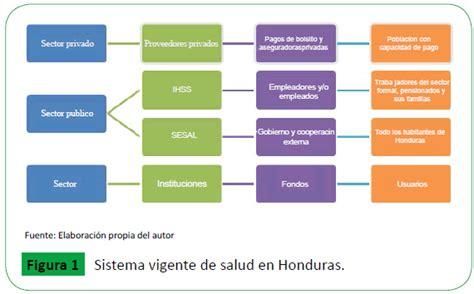 porcentaje de aporte pension colombia 2016 porcentaje para el pago de salud en colombia ao 2016