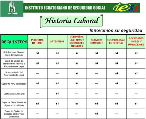 calculo del valor del decimo tercer sueldo en el ecuador tercera remuneracion 2015 calcular decimo cuarto sueldo 2015