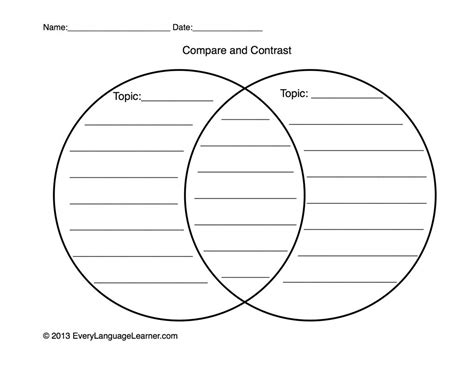 search results for free printable venn diagrams with