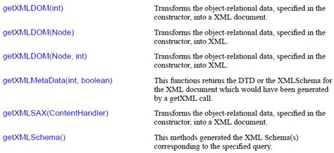 xml query tutorial oraclexmlquery oraclexmlquery oracle 9i 2587 wisdom jobs