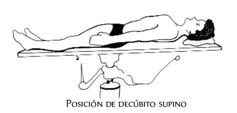 almohadas wikipedia el mundo de la enfermeria posiciones en el paciente