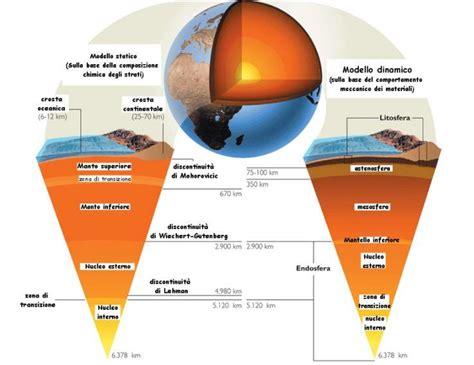 calore interno della terra l interno della terra scienze della terra