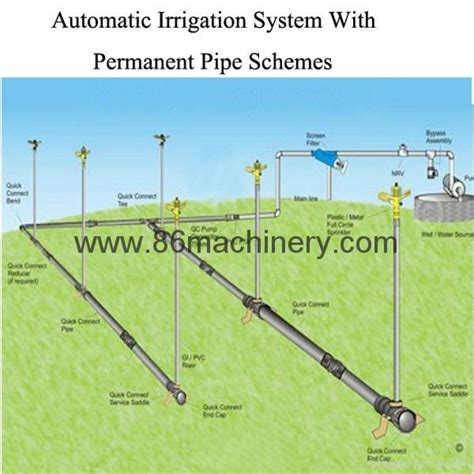 designing irrigation system for home home design