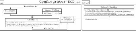 sdd template ieee on the error distribution and scene