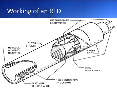 Rtd Drawing