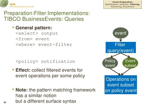 design pattern event notifier epts debs2012 event processing reference architecture