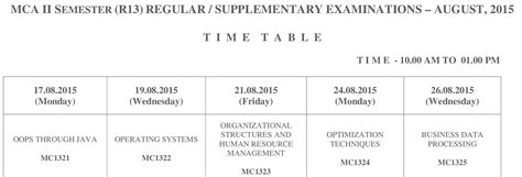 Jntuk Mba 1st Sem Results 2014 by Jntuk Mba Mca Ii Sem R13 R09 Regular Supply Time Tables