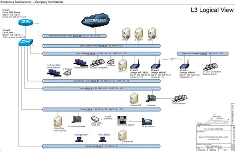 visio network diagram templates free visio network diagram templates shatterlion info