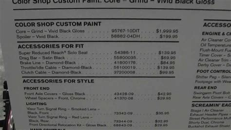 B3831 Color Black By Custome Shop by Harley Davidson Sportster Color Shop Custom Paint