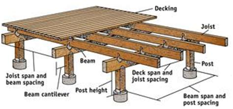 Landscape Structures Roller Table What Is A Deck Joist Cap Imus Industries Inc