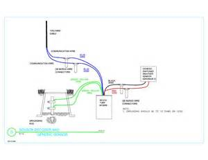 irrigation flow sensor wiring diagram get free image about wiring diagram