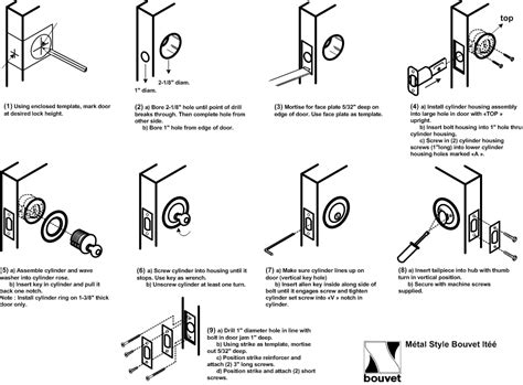 deadbolt template deadbolt installation