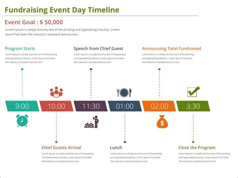 event planning powerpoint template 5 event timeline templates free word pdf ppt format