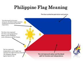 meaning of flag colors e sim updated philippines and it s status now
