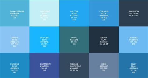 best colors for websites how to choose the best color palette for your website