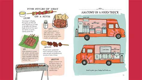 food anatomy julia rothman 1612123392 food anatomy storey publishing