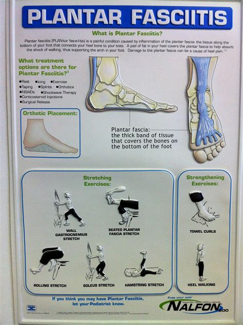 Can Foot Detox Help With Plantar Fasciitis by Plantar Fasciitis Quot Welcome To The Podiatry Years Quot