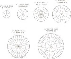 don t forget dessert cake sizes and serving charts