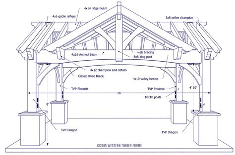 pavilion designs and plans gorgeous triple gabled diy pavilion western timber frame