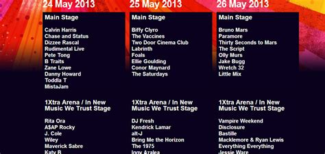 who radio 1 radio 1 s big weekend line up cruel daze of summer