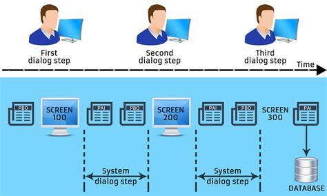 sap tutorial module pool dialog programming tutorial module pool in sap abap