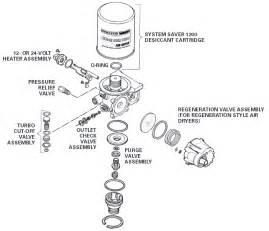Brake System Air Dryer Filter Maintenance Meritor Wabco System Saver 1200 Repair Kits Anythingtruck