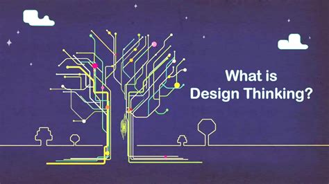 What is Design Thinking (2015) - YouTube