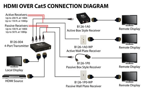 dvi to cat 5 wiring diagram wiring diagrams
